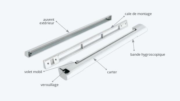 Fen tres en pvc accessoires a rateurs de fen tre for Installer aeration fenetre pvc